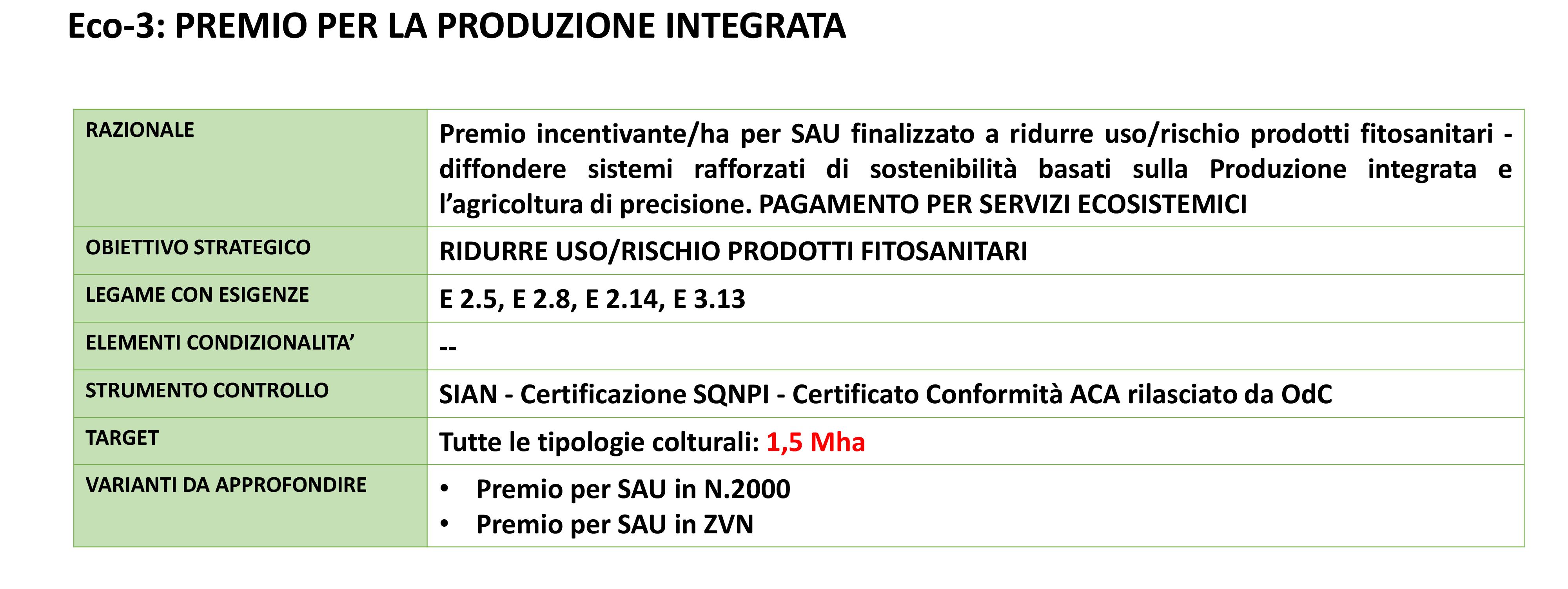 grafico eco-schema3