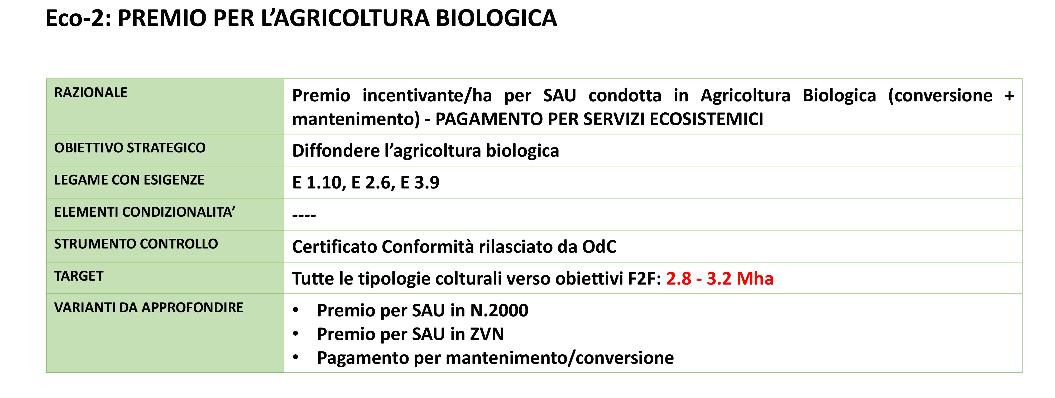 grafico eco-schema2