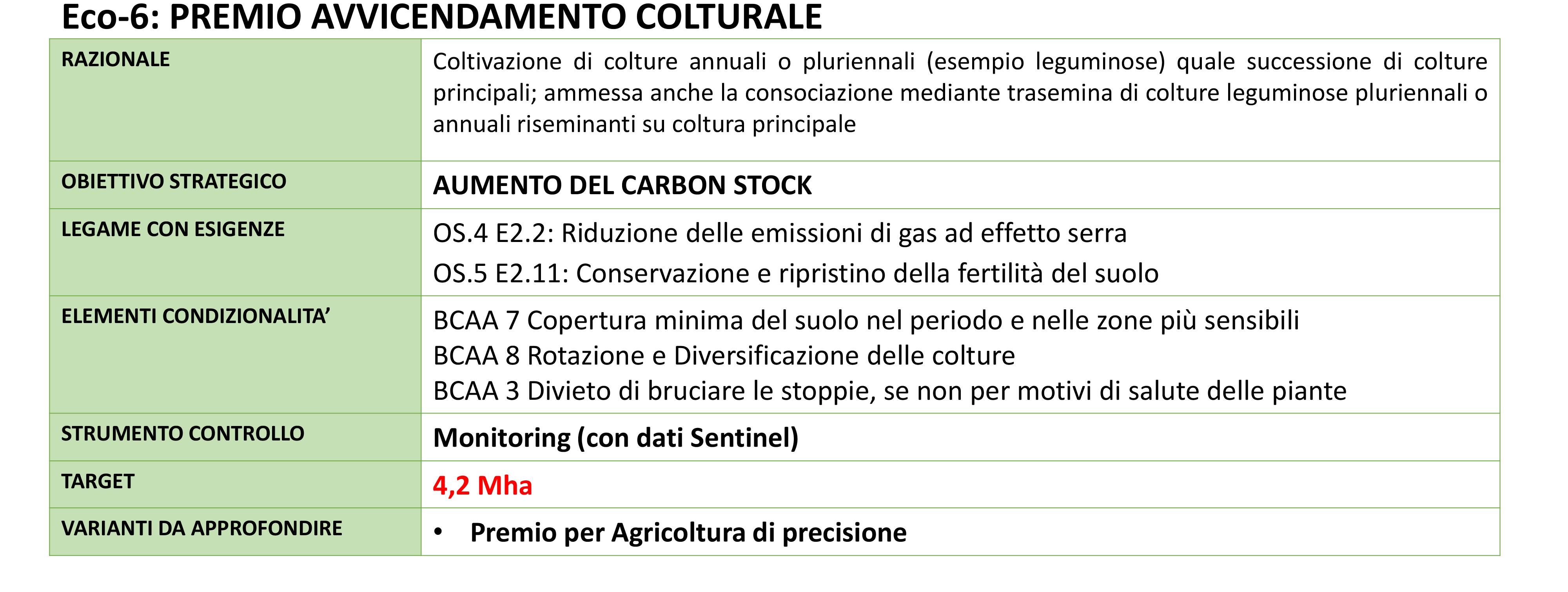 grafico eco-schema6
