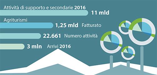 infografica speciale omnibus